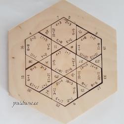 Matemaatika puzzle- Astangu KRK
